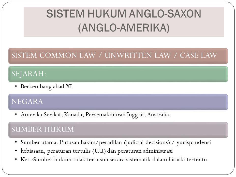SISTEM HUKUM ANGLO-SAXON (ANGLO-AMERIKA)