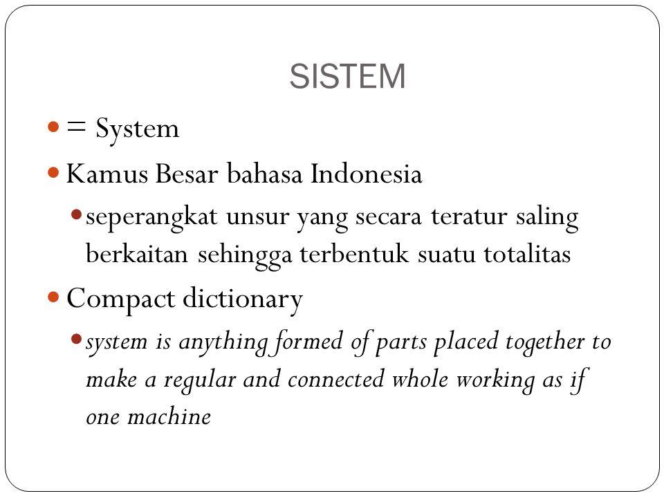 SISTEM = System Kamus Besar bahasa Indonesia Compact dictionary