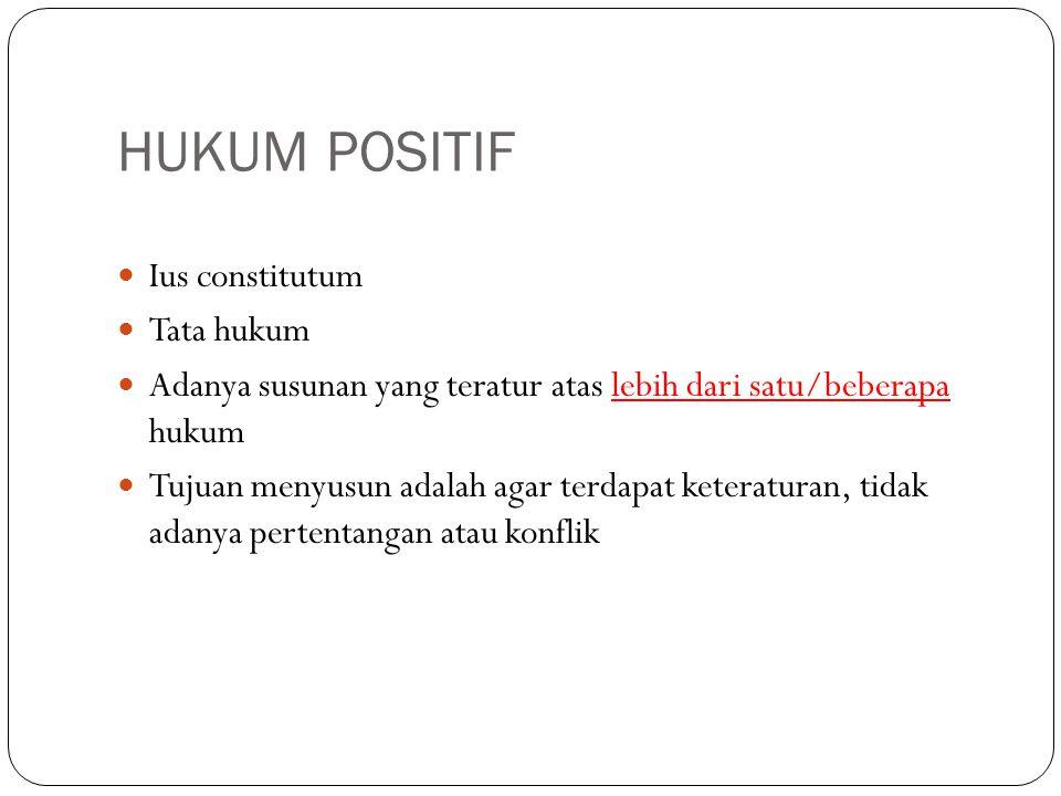 HUKUM POSITIF Ius constitutum Tata hukum