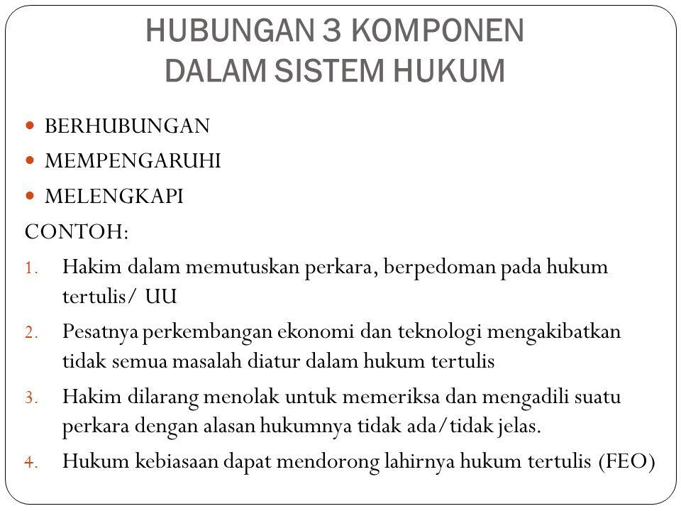 HUBUNGAN 3 KOMPONEN DALAM SISTEM HUKUM