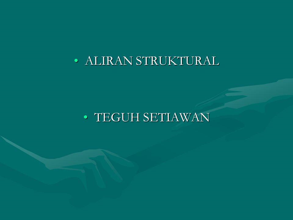ALIRAN STRUKTURAL TEGUH SETIAWAN