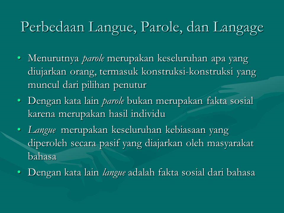 Perbedaan Langue, Parole, dan Langage