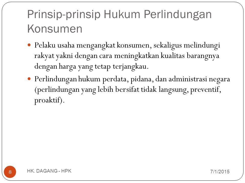 Prinsip-prinsip Hukum Perlindungan Konsumen