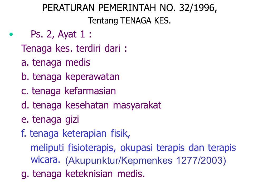 PERATURAN PEMERINTAH NO. 32/1996,