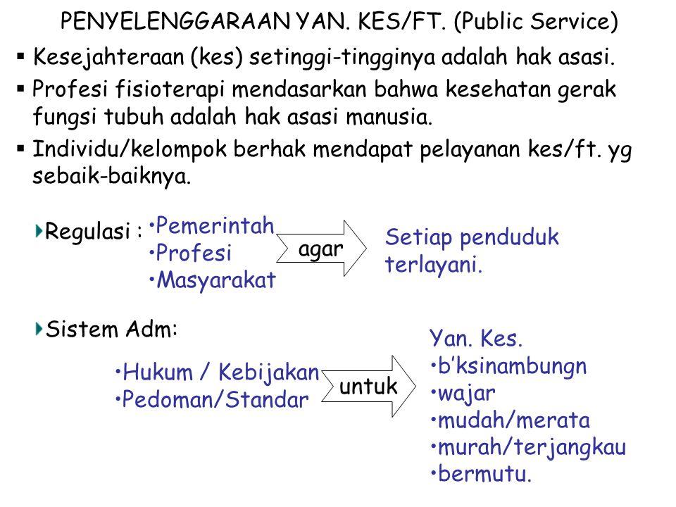 PENYELENGGARAAN YAN. KES/FT. (Public Service)