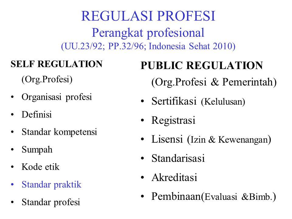 REGULASI PROFESI Perangkat profesional (UU. 23/92; PP
