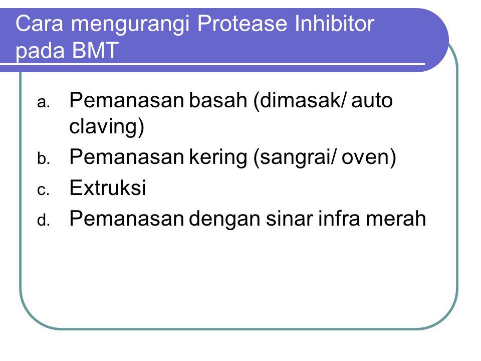 Cara mengurangi Protease Inhibitor pada BMT