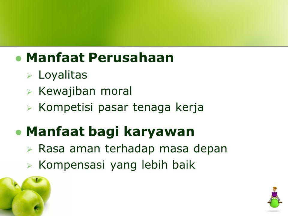 Manfaat Perusahaan Manfaat bagi karyawan Loyalitas Kewajiban moral
