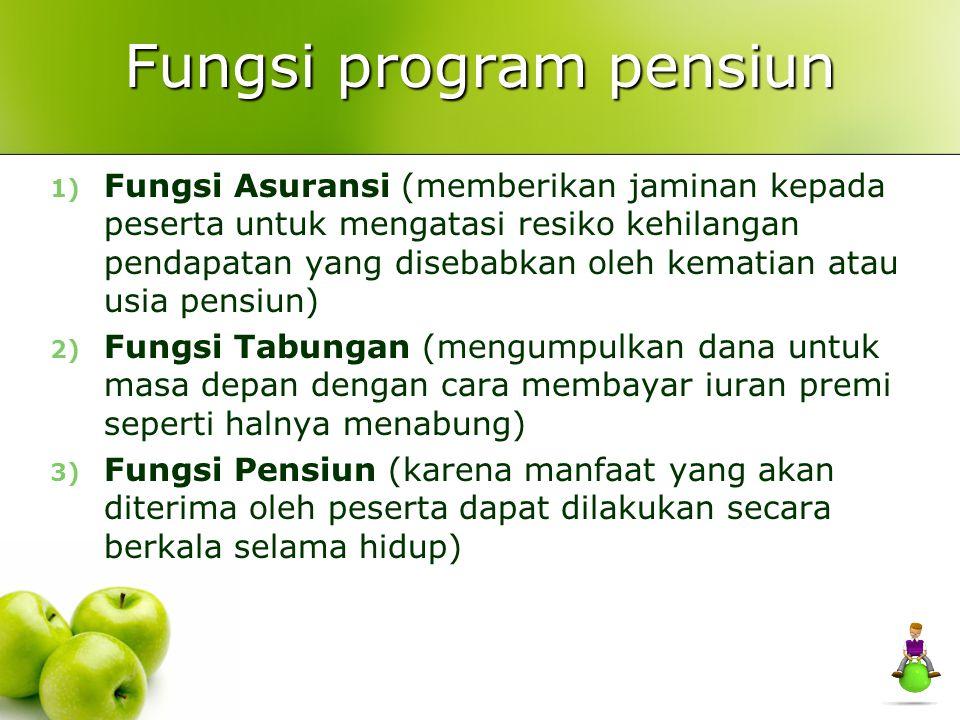Fungsi program pensiun