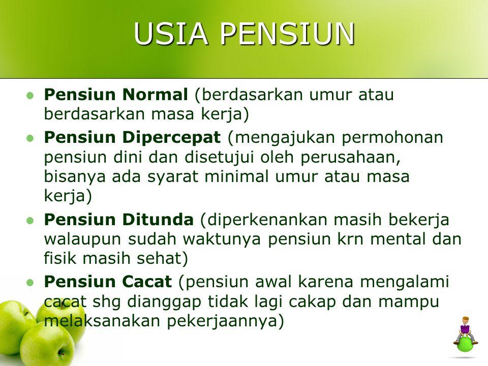 USIA PENSIUN Pensiun Normal (berdasarkan umur atau berdasarkan masa kerja)