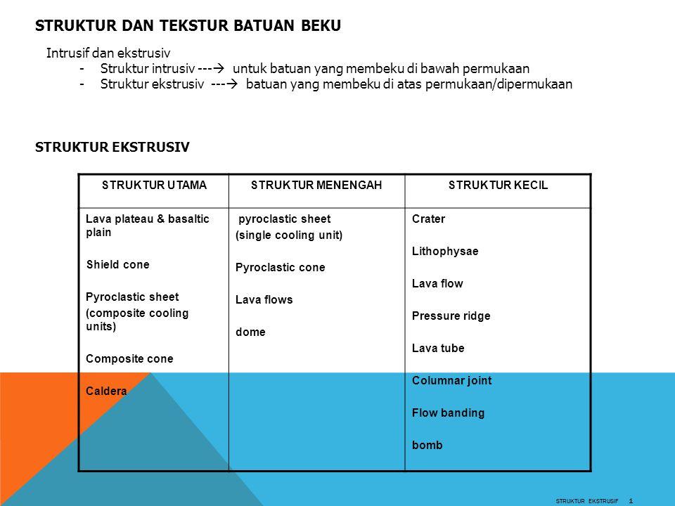 struktur ekstrusif 1 STRUKTUR DAN TEKSTUR BATUAN BEKU