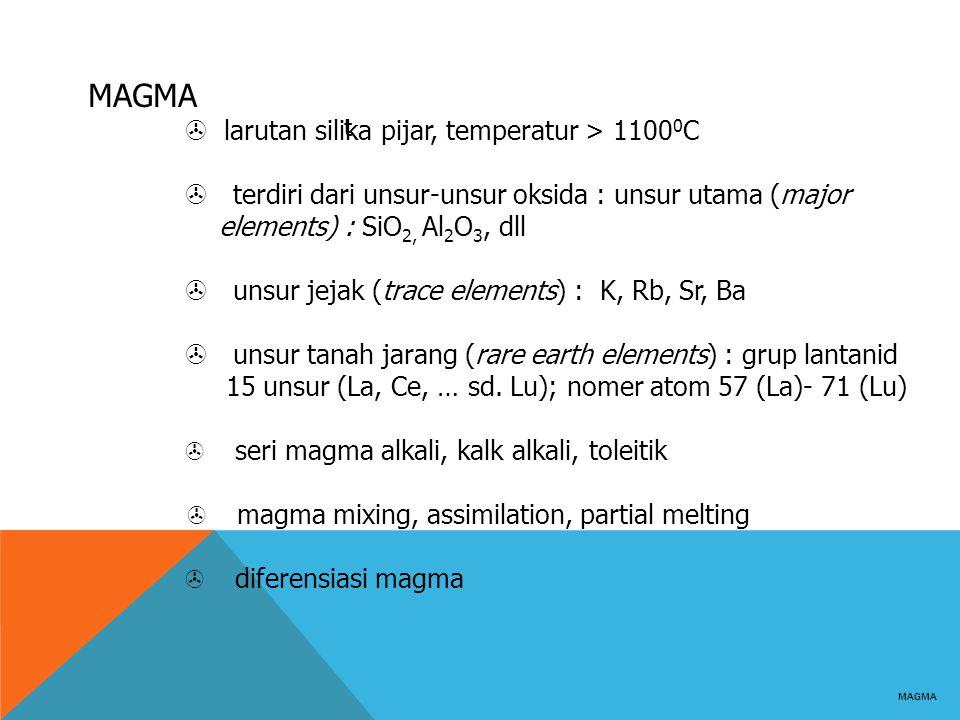 MAGMA  larutan silika pijar, temperatur > 11000C