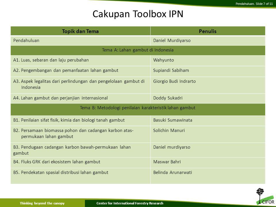 Cakupan Toolbox IPN Topik dan Tema Penulis Pendahuluan