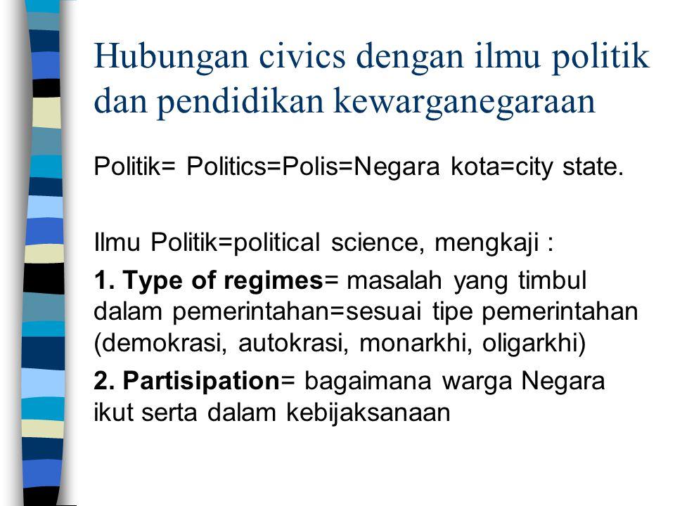 Hubungan civics dengan ilmu politik dan pendidikan kewarganegaraan