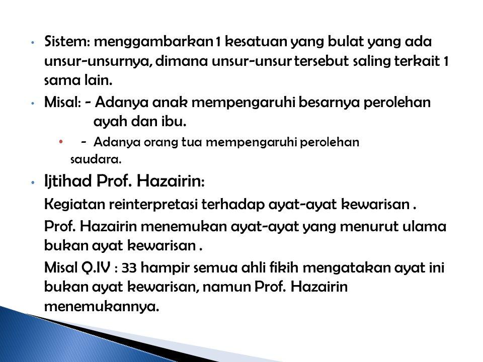 Ijtihad Prof. Hazairin: