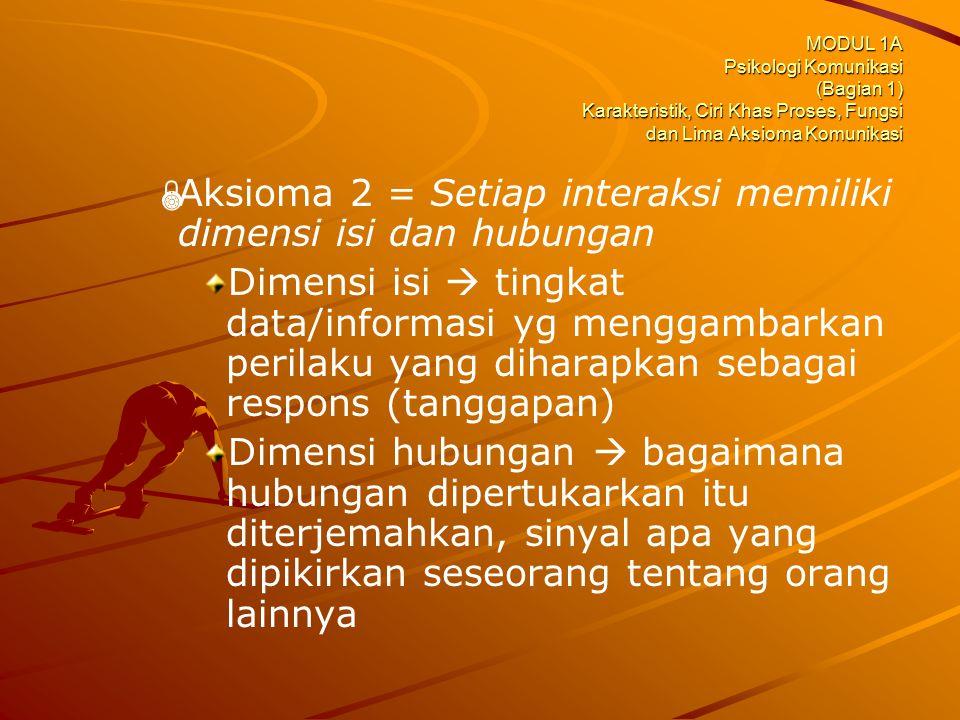 Aksioma 2 = Setiap interaksi memiliki dimensi isi dan hubungan