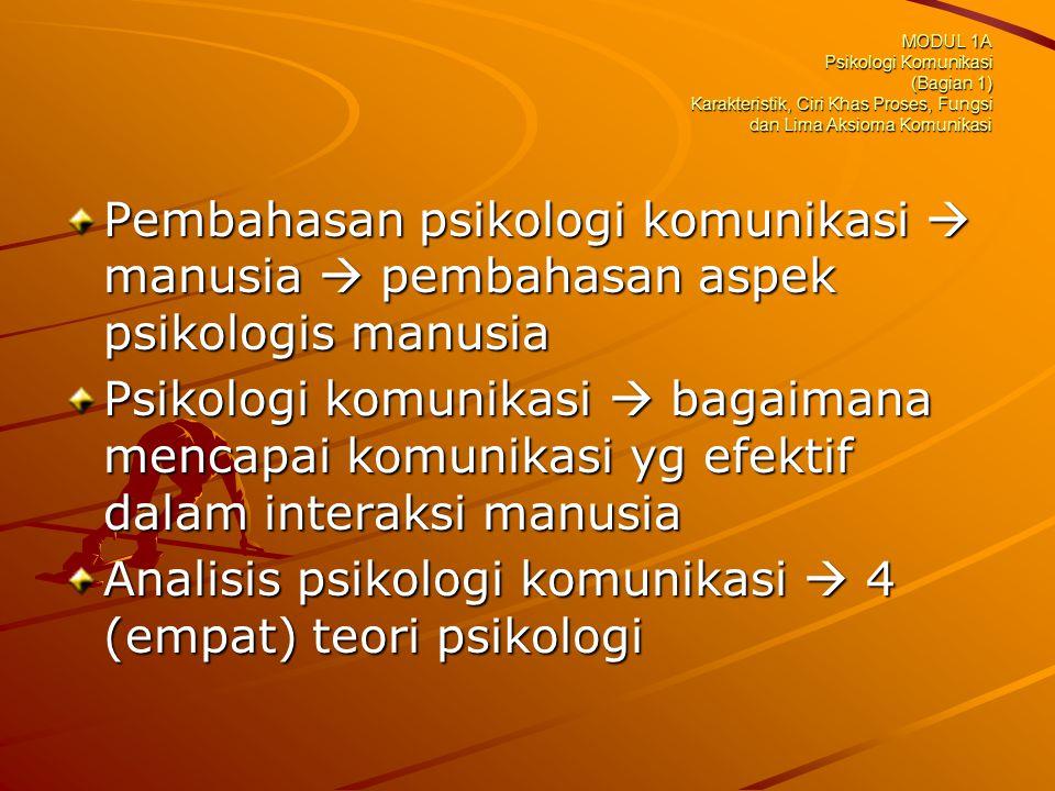 Analisis psikologi komunikasi  4 (empat) teori psikologi