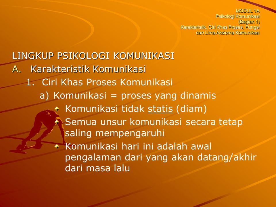 LINGKUP PSIKOLOGI KOMUNIKASI Karakteristik Komunikasi