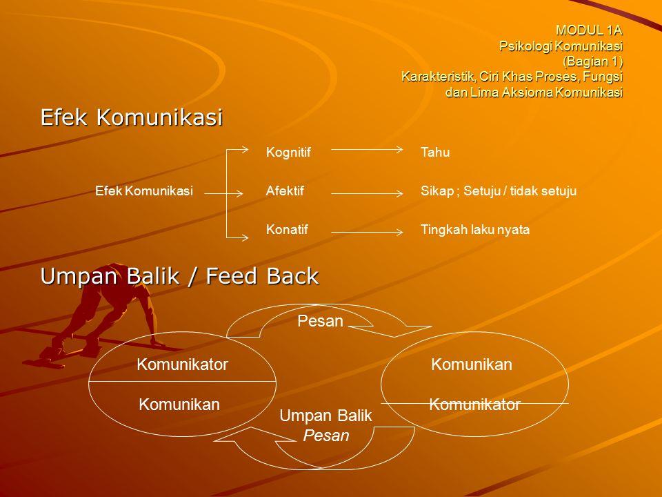 Efek Komunikasi Umpan Balik / Feed Back Pesan Komunikator Komunikan