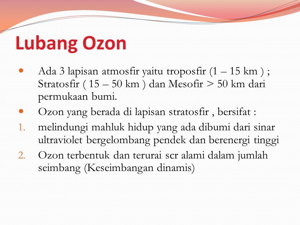 Lubang Ozon Ada 3 lapisan atmosfir yaitu troposfir (1 – 15 km ) ; Stratosfir ( 15 – 50 km ) dan Mesofir > 50 km dari permukaan bumi.