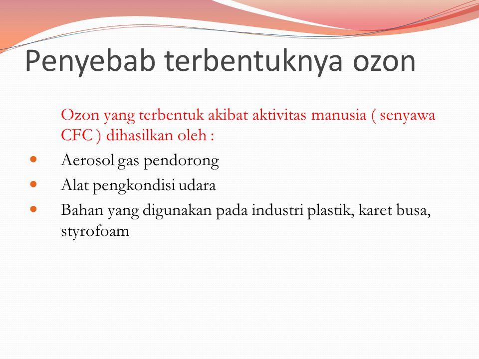 Penyebab terbentuknya ozon