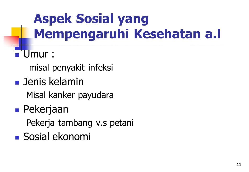 Aspek Sosial yang Mempengaruhi Kesehatan a.l