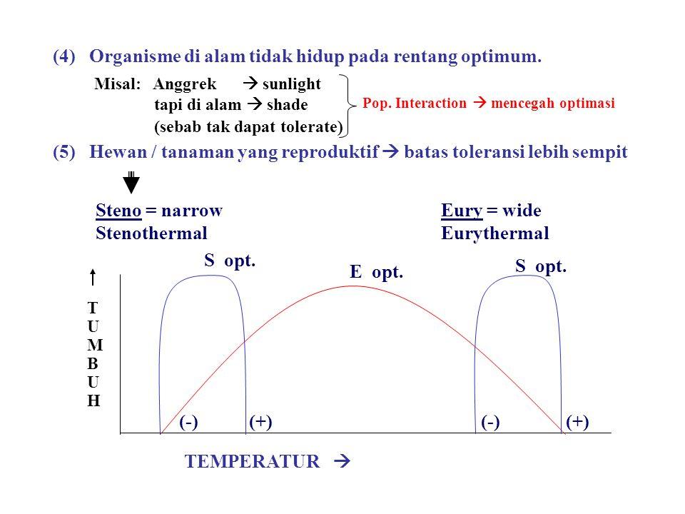 (4) Organisme di alam tidak hidup pada rentang optimum.