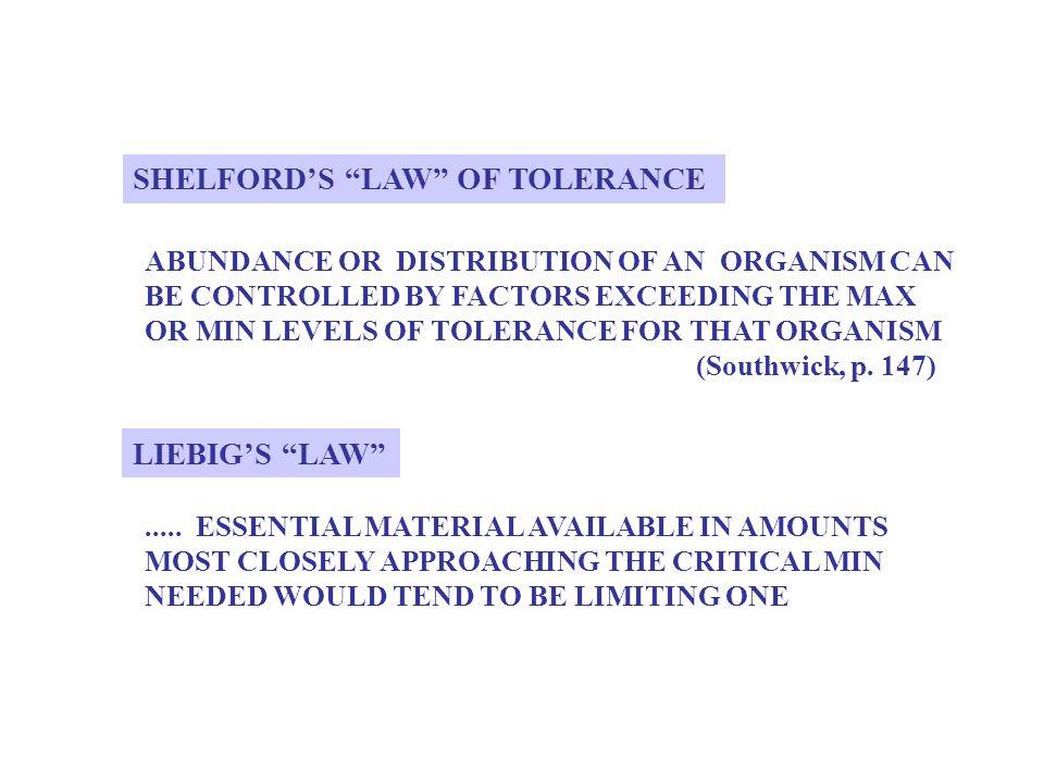 SHELFORD'S LAW OF TOLERANCE