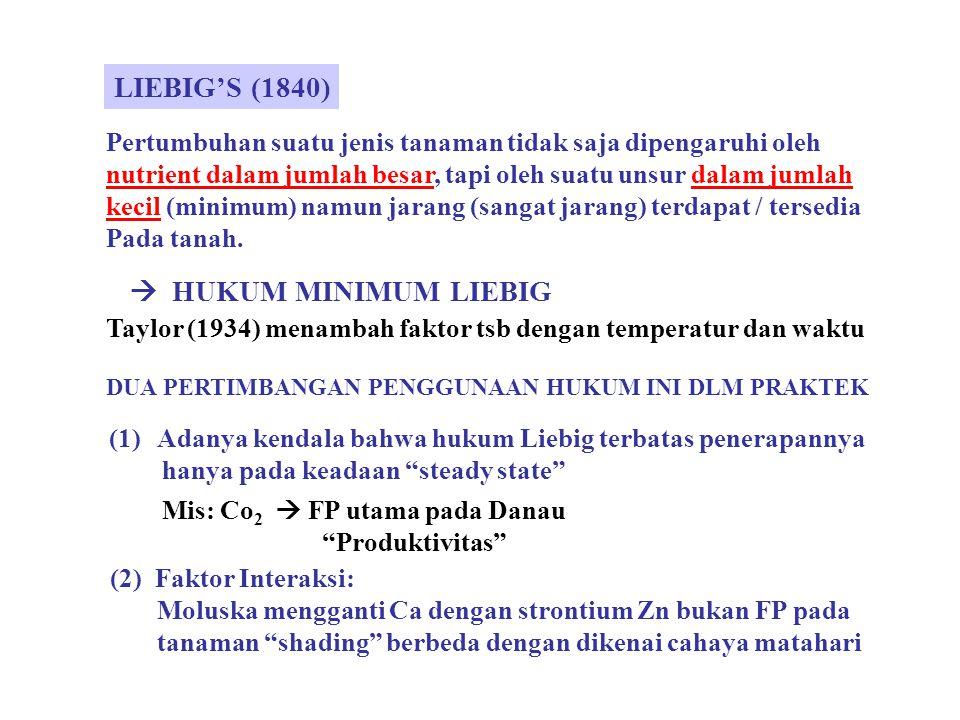 LIEBIG'S (1840)  HUKUM MINIMUM LIEBIG
