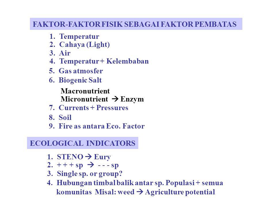FAKTOR-FAKTOR FISIK SEBAGAI FAKTOR PEMBATAS