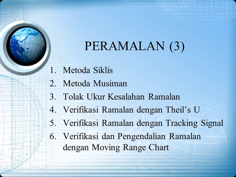 PERAMALAN (3) Metoda Siklis Metoda Musiman