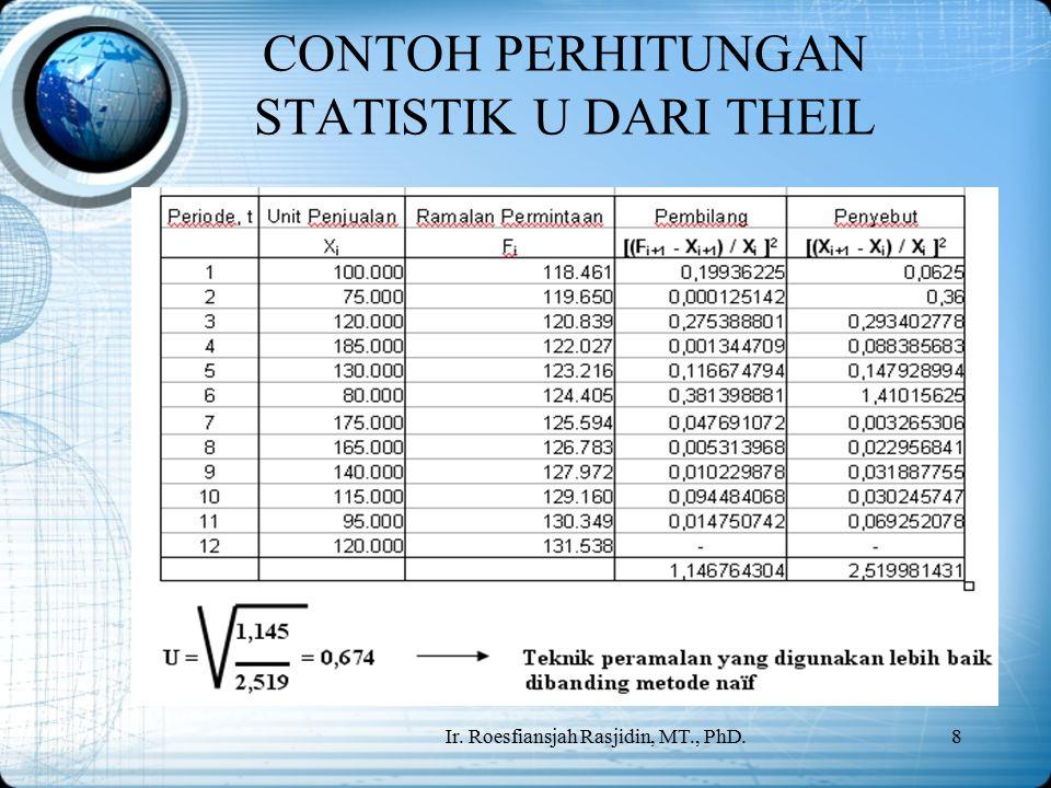 CONTOH PERHITUNGAN STATISTIK U DARI THEIL
