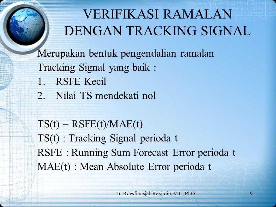 VERIFIKASI RAMALAN DENGAN TRACKING SIGNAL