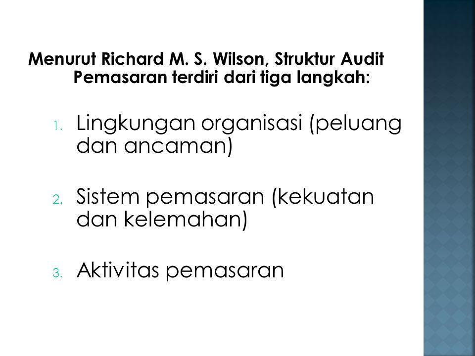 Lingkungan organisasi (peluang dan ancaman)