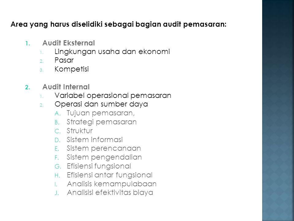 Area yang harus diselidiki sebagai bagian audit pemasaran:
