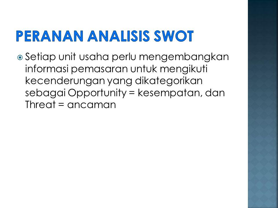 Peranan Analisis SWOT