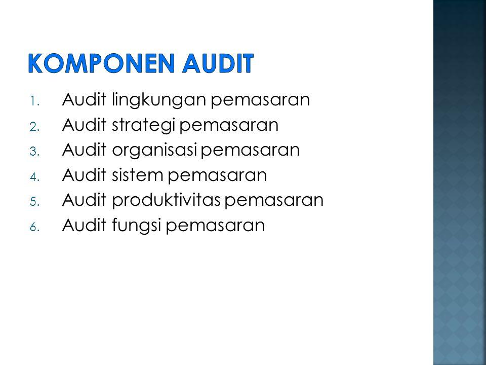 Komponen Audit Audit lingkungan pemasaran Audit strategi pemasaran