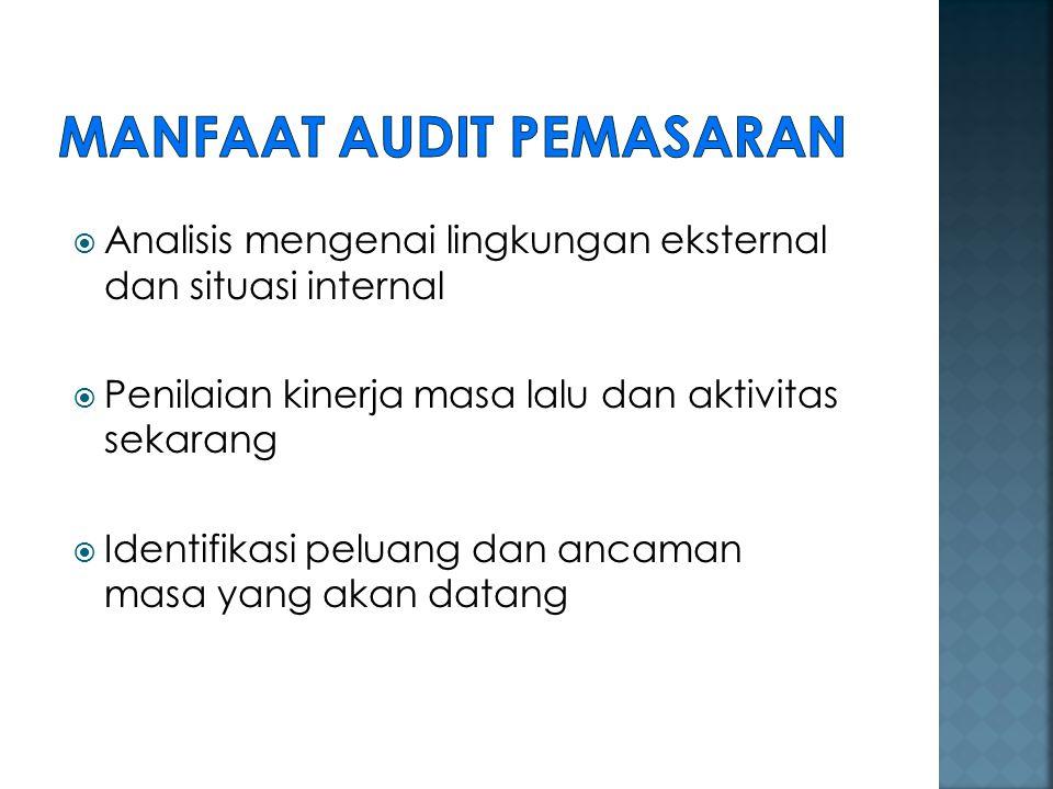 Manfaat Audit Pemasaran