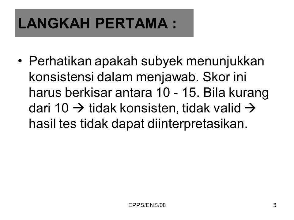 LANGKAH PERTAMA :