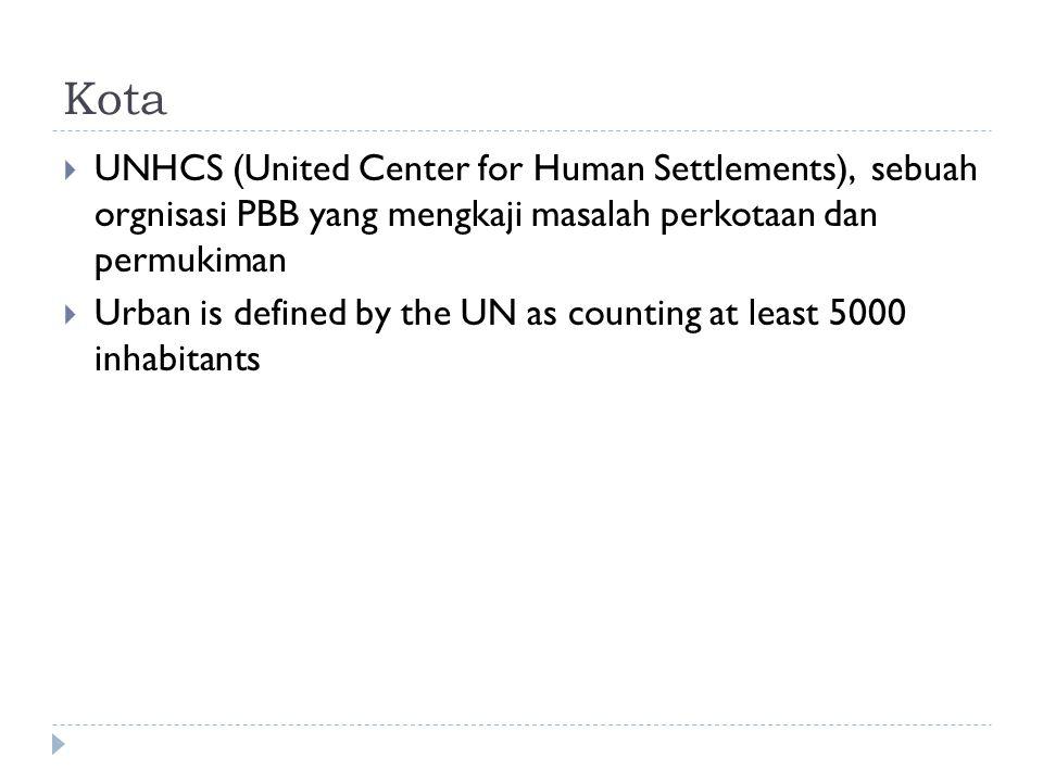 Kota UNHCS (United Center for Human Settlements), sebuah orgnisasi PBB yang mengkaji masalah perkotaan dan permukiman.