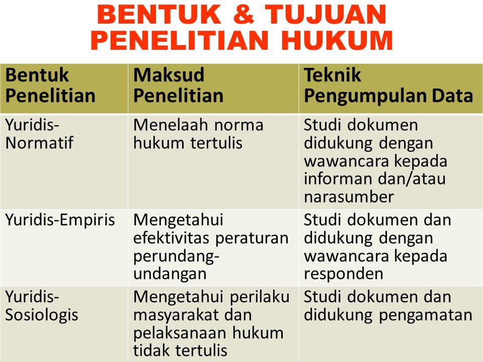 BENTUK & TUJUAN PENELITIAN HUKUM