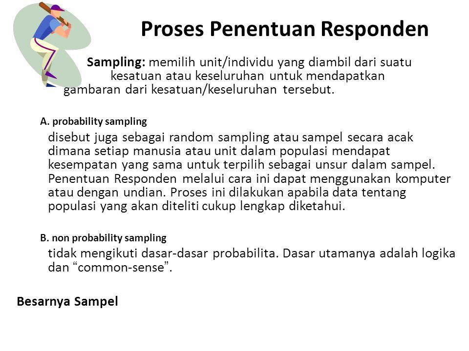 Proses Penentuan Responden