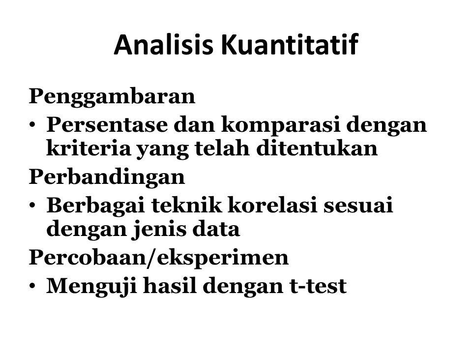 Analisis Kuantitatif Penggambaran