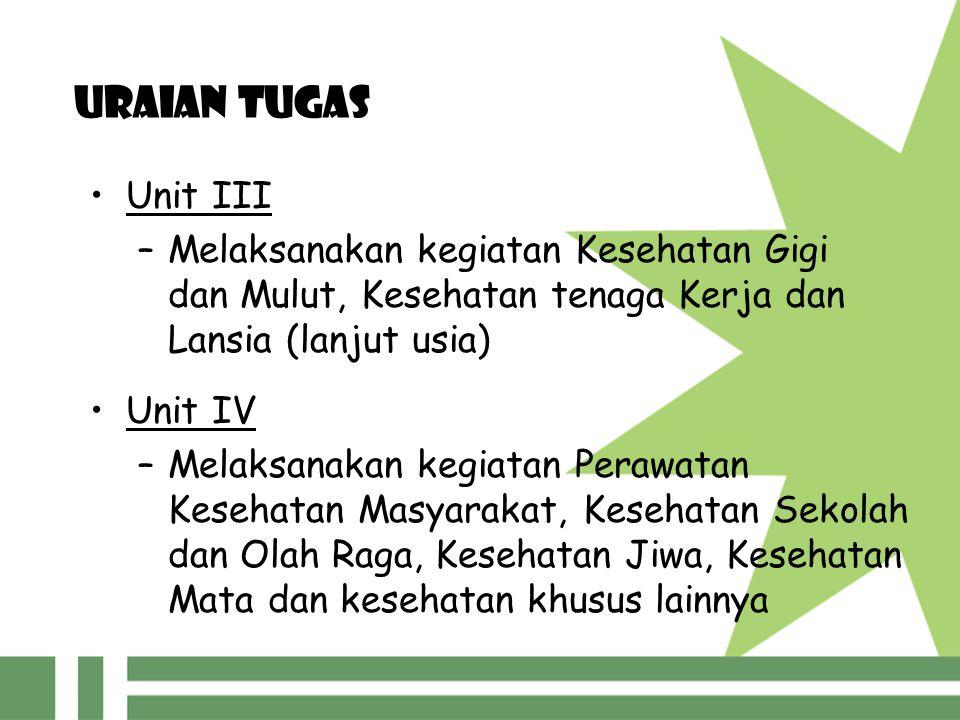 URAIAN TUGAS Unit III. Melaksanakan kegiatan Kesehatan Gigi dan Mulut, Kesehatan tenaga Kerja dan Lansia (lanjut usia)