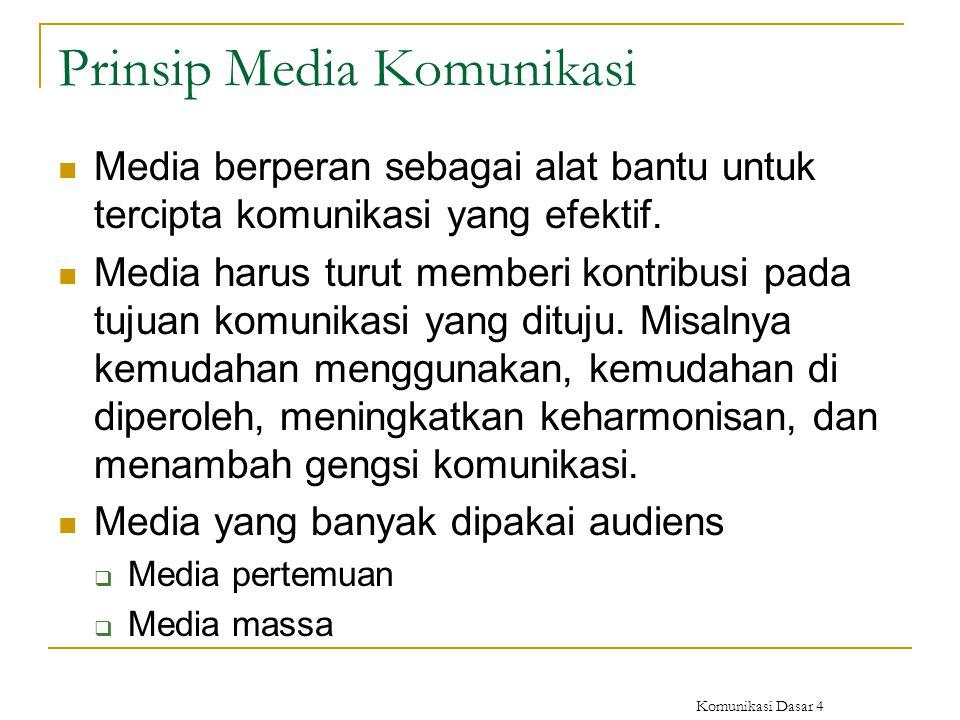 Prinsip Media Komunikasi