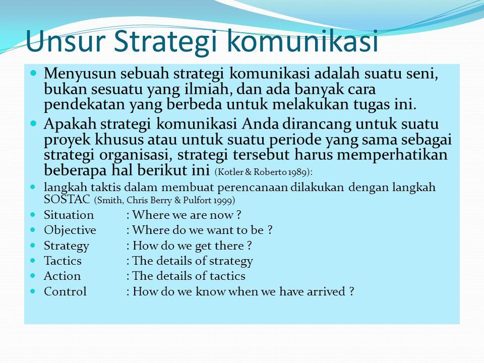 Unsur Strategi komunikasi