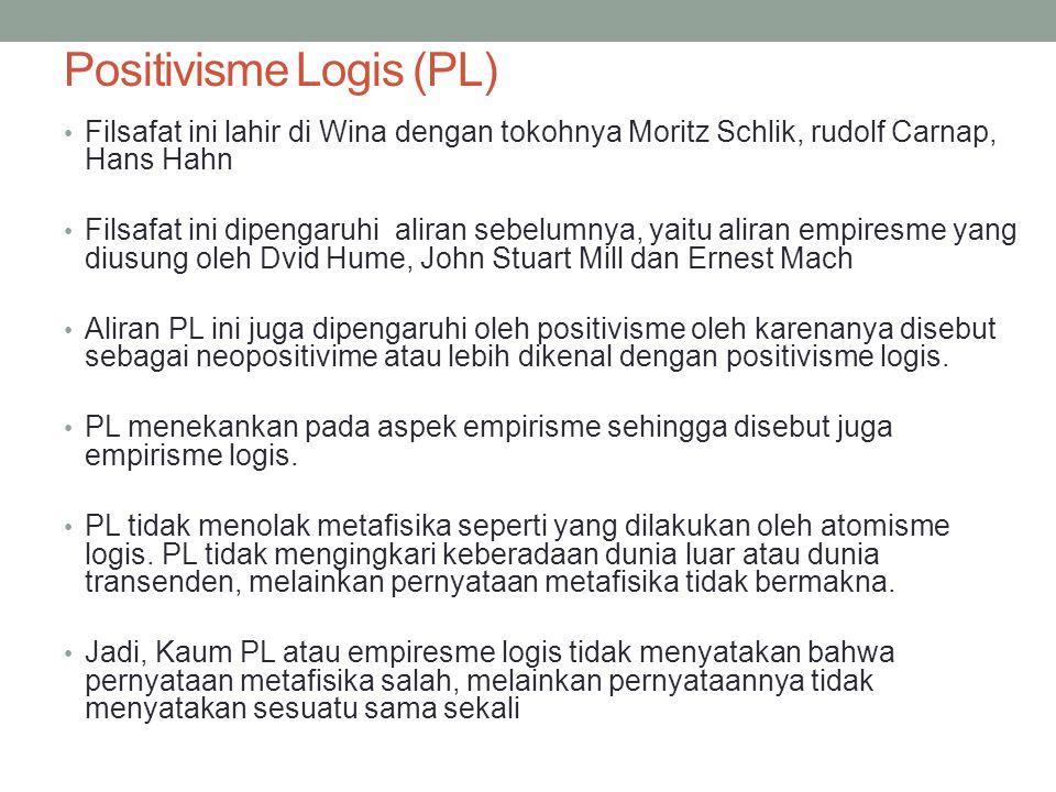 Positivisme Logis (PL)