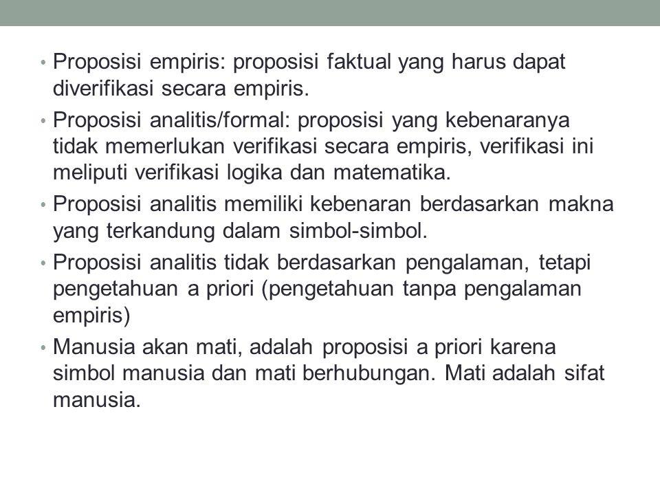 Proposisi empiris: proposisi faktual yang harus dapat diverifikasi secara empiris.