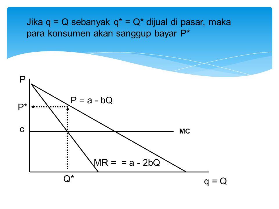 Jika q = Q sebanyak q* = Q* dijual di pasar, maka para konsumen akan sanggup bayar P*