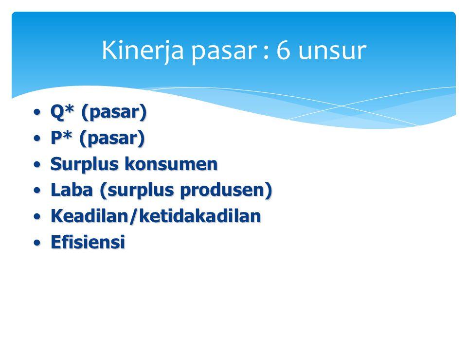 Kinerja pasar : 6 unsur Q* (pasar) P* (pasar) Surplus konsumen